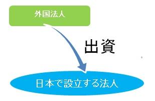 20130304blog
