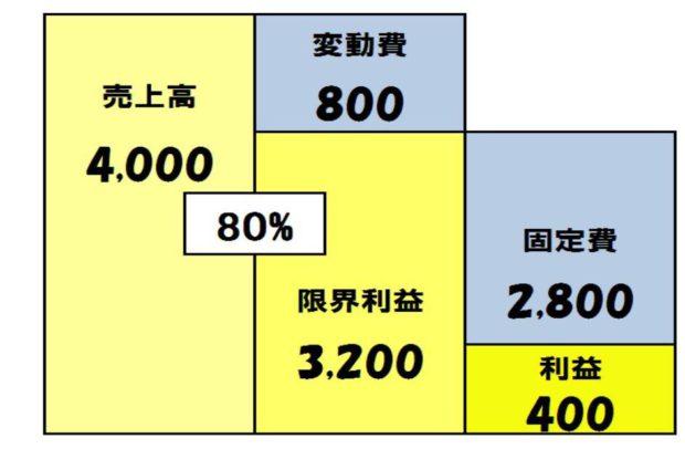 2014年2月決算書の読み方 (編集済)