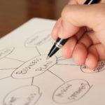 MindMeister(マインドマイスター)の解約方法